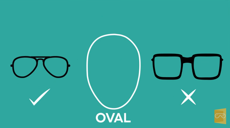 HOW TO FIND EYEWEAR TO SUIT YOUR FACE SHAPE - Couturing.com